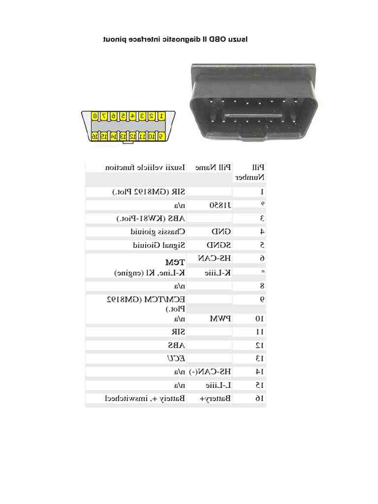 How many pins does an OBD-II diagnostic connector use?